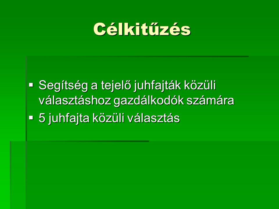 A felhasznált adatok forrása  Saját gyűjtés  www.majusz.hu www.majusz.hu  Állattenyésztők Lapja  Keszei Attila - Makics Zoltán – Dr.