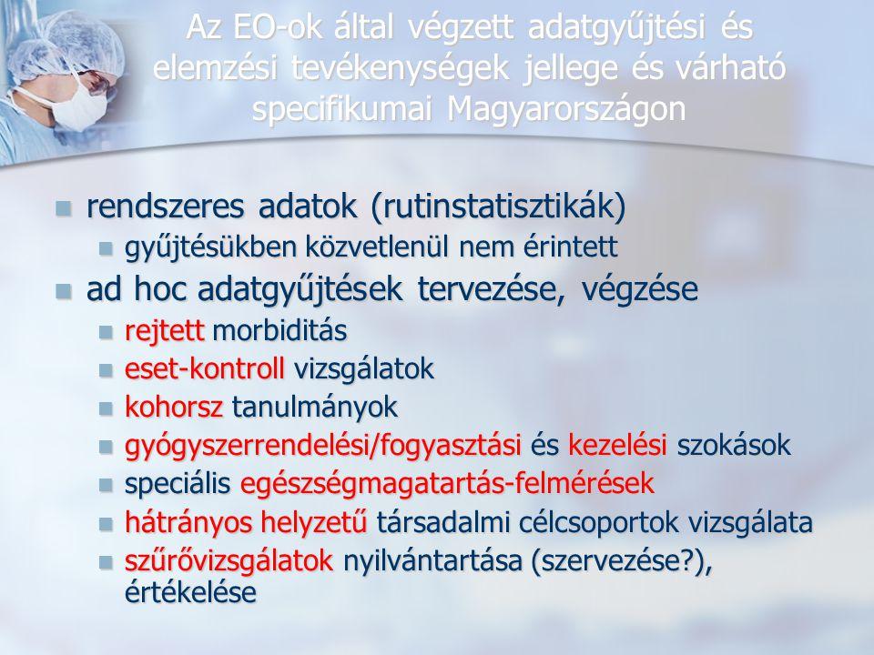 Az Északkelet-magyarországi Egészségobszervatórium módszertani fejlesztései és első eredményei a halálozás- monitorozás területén