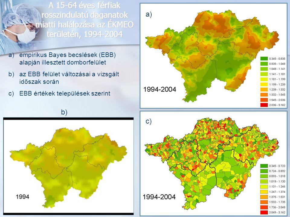 A 15-64 éves férfiak légcső, hörgők, tüdő rosszindulatú daganatai miatti halálozása az ÉKMEO területén, 1994-2004 a)empirikus Bayes becslések (EBB) alapján illesztett domborfelület b)az EBB felület változásai a vizsgált időszak során c)EBB értékek települések szerint a) c) b)