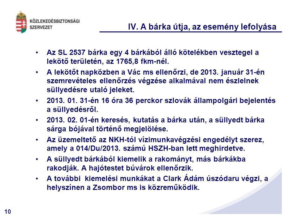 11 IV.A bárka útja, az esemény lefolyása 2014. 04.