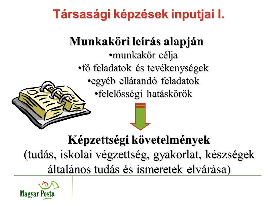 Társasági képzések inputjai II.