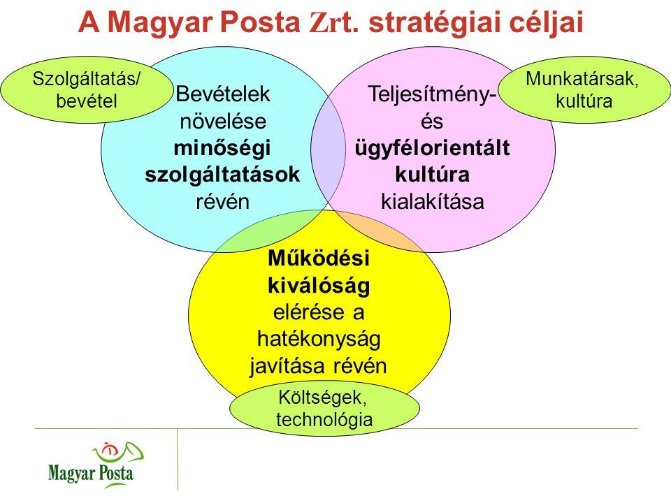 Kihívások  Liberalizáció, verseny: megfelelés a teljes versenypiaci környezetnek, rugalmas válasz a piac támasztotta kihívásokra  Globalizáció: postai koncentráció a vezető nagyposták (pl.