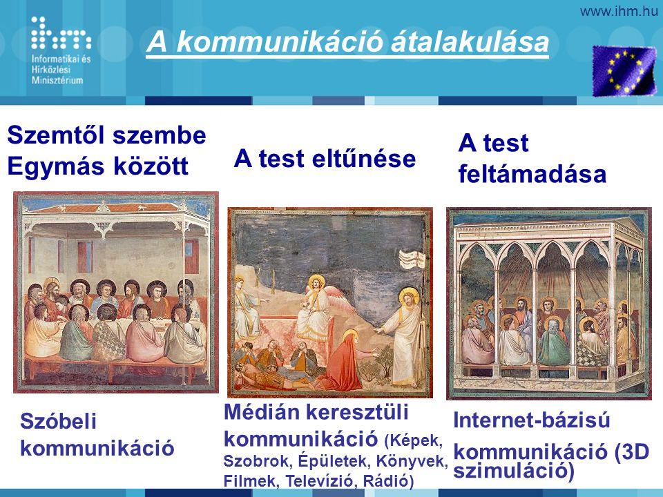 www.ihm.hu Gyorsuló idő Bárhol, bármit bárkinek, bármikor Az élet eDimenziója (eKormányzás, eEgészségügy, eKereskedelem, ICT-bázisú munkahelyek eÉletszínvonal Élethosszig tartó eTanulás Információs kor Szélessáv