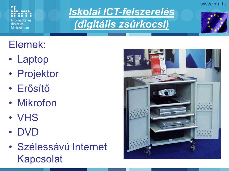 www.ihm.hu Interaktív tábla