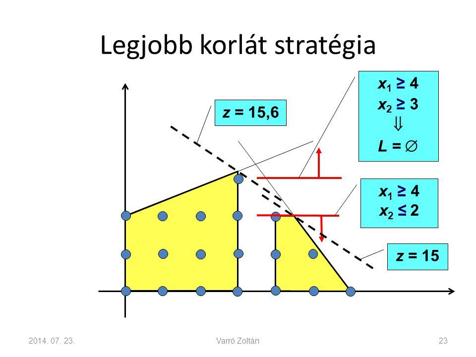 Legjobb korlát stratégia 2014. 07. 23.Varró Zoltán24 x 1 ≤ 3 x 2 ≥ 4  L =  x 1 ≤ 3 x 2 ≤ 3