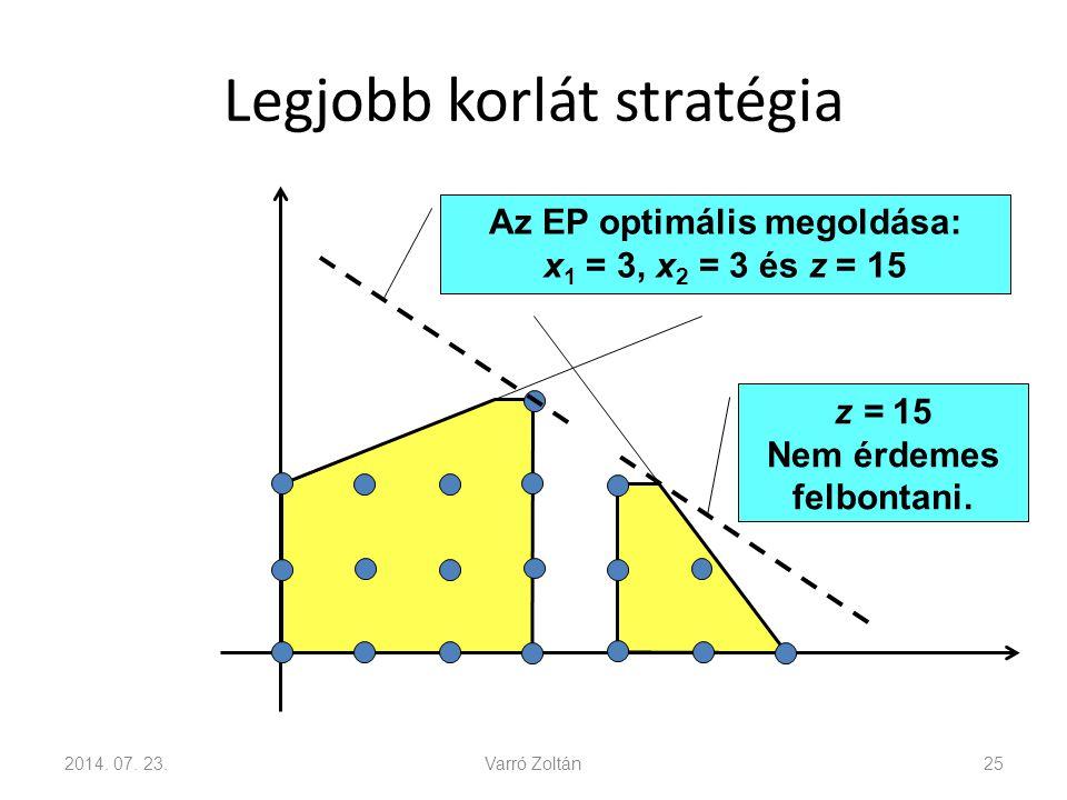 Legjobb korlát stratégia 2014.07.