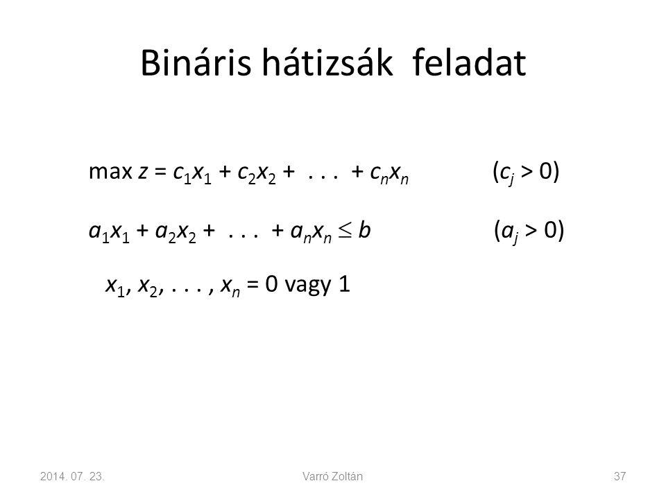 Az LP lazítás megoldása max z = c 1 x 1 + c 2 x 2 +...