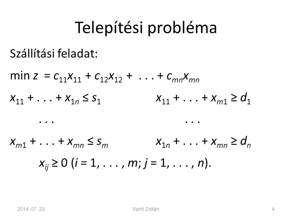 Telepítési probléma min z = c 11 x 11 + c 12 x 12 +...