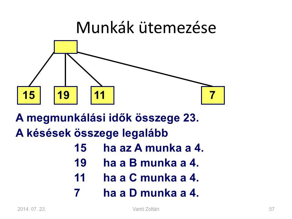Munkák ütemezése 2014.07. 23.Varró Zoltán58 7111915 A 4.