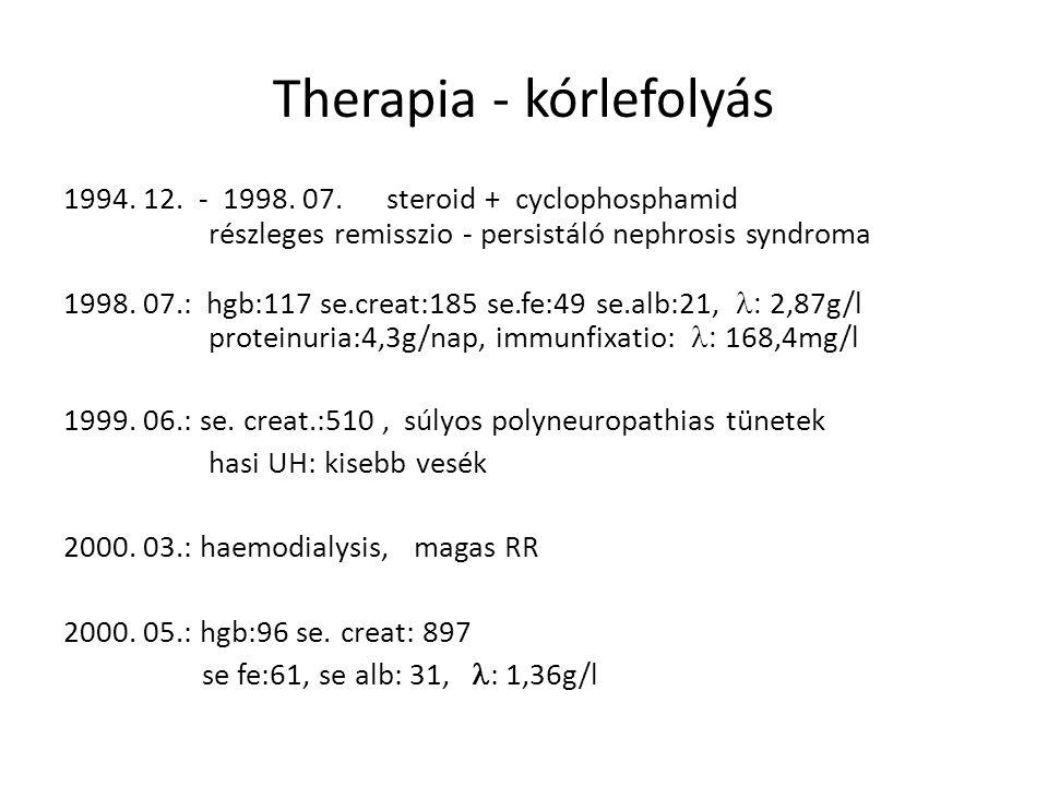 Kórlefolyás II 2001.06. Cadaver vese transplantatio 2001.