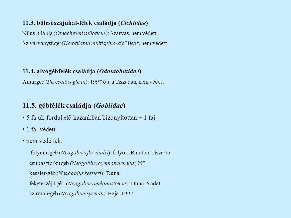 Tarka géb (Proterorhinus marmoratus) Fekete-tenger és Kaszpi-tenger félsós parti vizeiben és az oda torkolló folyók vízrendszerében él jelenleg is terjedőben lévő faj, nálunk a XIX.