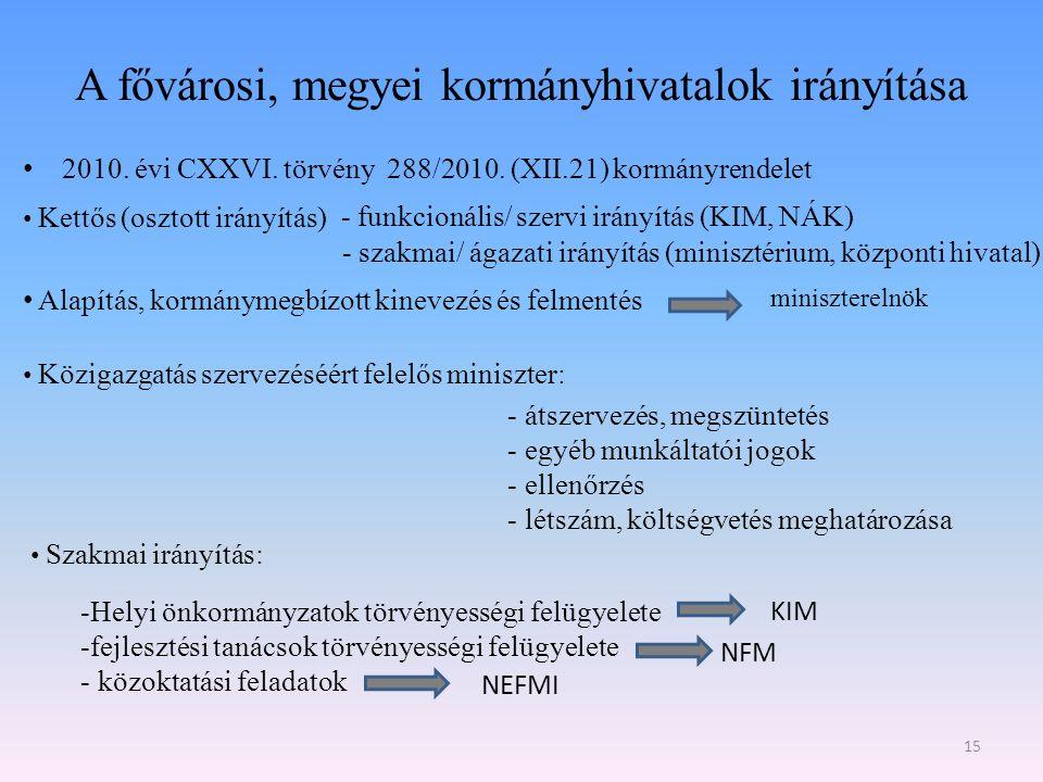 A fővárosi és megyei kormányhivatalok vezetése 1.Kormánymegbízott 2.