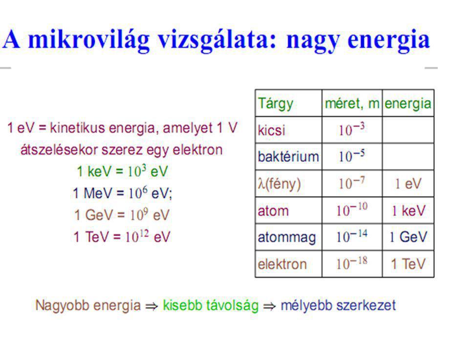 LEP maximális energia: 100 GeV +100 GeV, szinkrotron sugárzás E 4 LHC maximális energia: 7 TeV + 7 TeV.Dipól mágnes maximális térerő 9 Tesla.