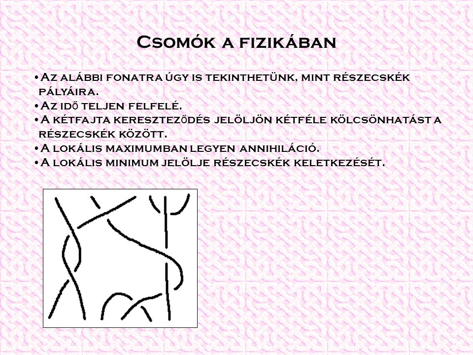 Irodalomjegyzék Rimhányi Richárd: Csomók és 3-sokaságok (MAFIHE jegyzet, 1995) Vaughan F.