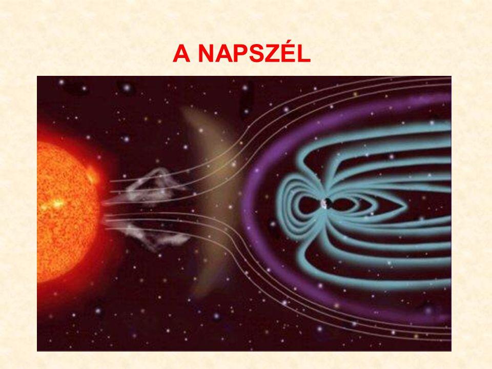 3 A napszél és a Nap mágneses tere A nyugodt nap mágneses tere közelítőleg dipól Kivétel: pólusváltások A töltött részecskéknek nehezebb a mágneses térre merőlegesen áramlani, mert ekkor a mágneses tér erőt fejt ki rájuk (u x B) Következmény: különböző sebességű napszél