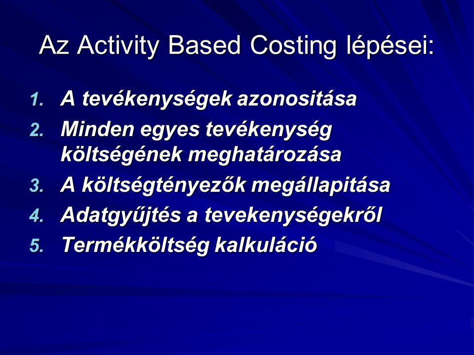 Példa:Activity Based Costing 1.Tevé- kenység: 2.Költség: ($) A termék Klen költ- ség ($): B termék Klen költ- ség ($): 10,000 12,500 37,500 40,000 100 1002,000(100x$20) 1900 190038,000(950x$40) 10,000 12,500 37,500 10,000 12,500 37,500 30,000 500 50015,000 15,000 TOC:100,00024,50075,500 5.Termék- re eső klen költség($): 24,500 / 100=245 75,500 / 950=79.47