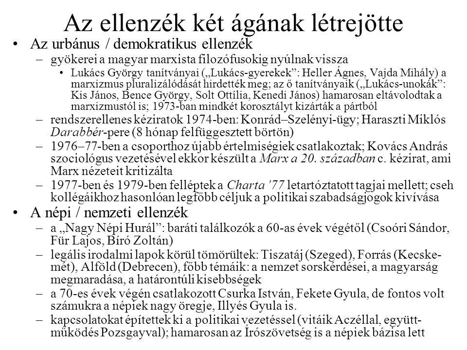 A népiek tevékenysége Kapcsolatok a demokratikus ellenzékkel –többen részt vettek az urbánusok második Charta-szolidaritási akciójában, tiltakozva a csehszl.-i politikai perek miatt –1979–80-ban közösen készítették el a Bibó-emlékkönyvet.