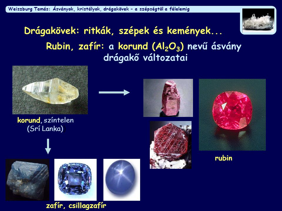 Weiszburg Tamás: Ásványok, kristályok, drágakövek – a szépségtől a félelemig Drágakövek: ritkák, szépek és kemények...