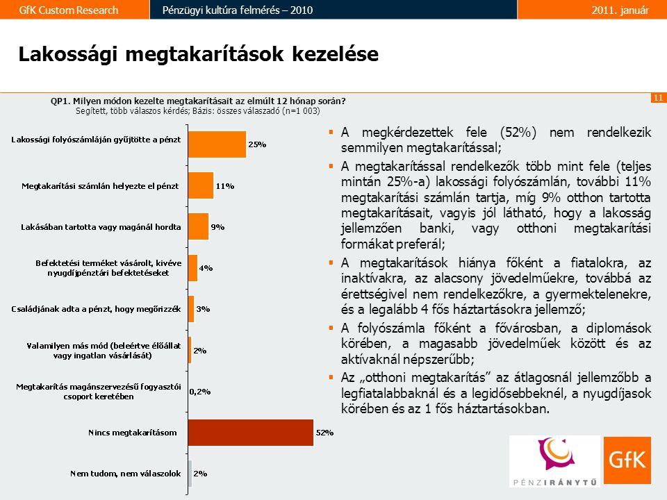 12 GfK Custom ResearchPénzügyi kultúra felmérés – 20102011.