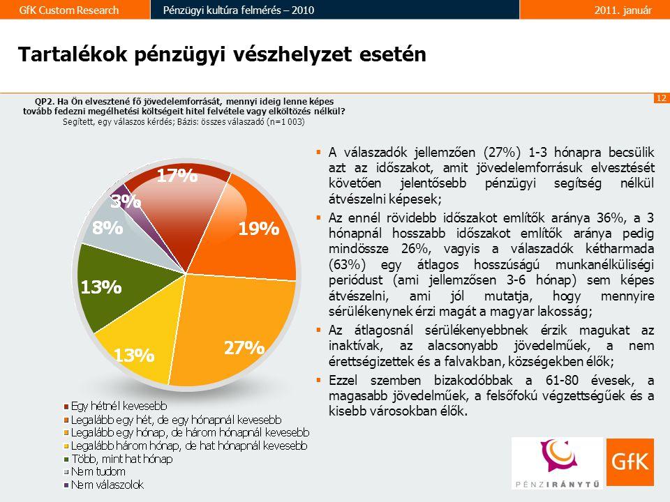 13 GfK Custom ResearchPénzügyi kultúra felmérés – 20102011.