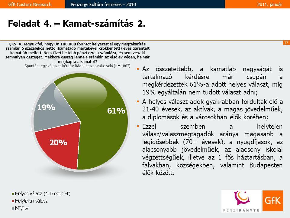 18 GfK Custom ResearchPénzügyi kultúra felmérés – 20102011.