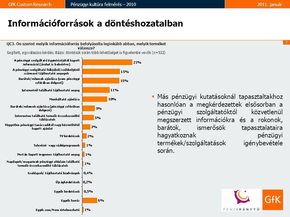 8 GfK Custom ResearchPénzügyi kultúra felmérés – 20102011.