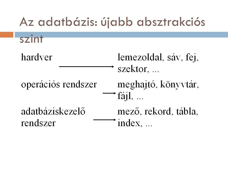 Adatbázis  Logikailag összefüggő, adott formátum és rendszer szerint tárolt adatok együttese.