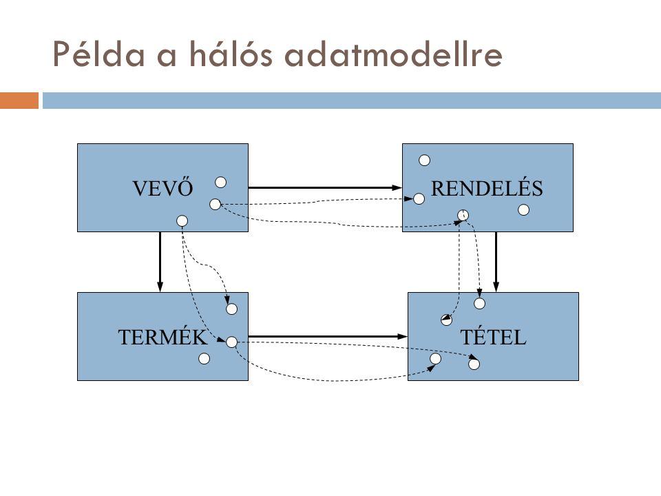 A hierarchikus adatmodell  A hálós modell speciális esete: a gráf egy fa  van egy kitüntetett csomópont, a gyökér (ide nem vezet él)  a gyökérből minden csomópont csak egyféle úton érhető el  Sok jelenség leírására jól használható  A legelterjedtebb az IMS (Integrated Management System, IBM) volt