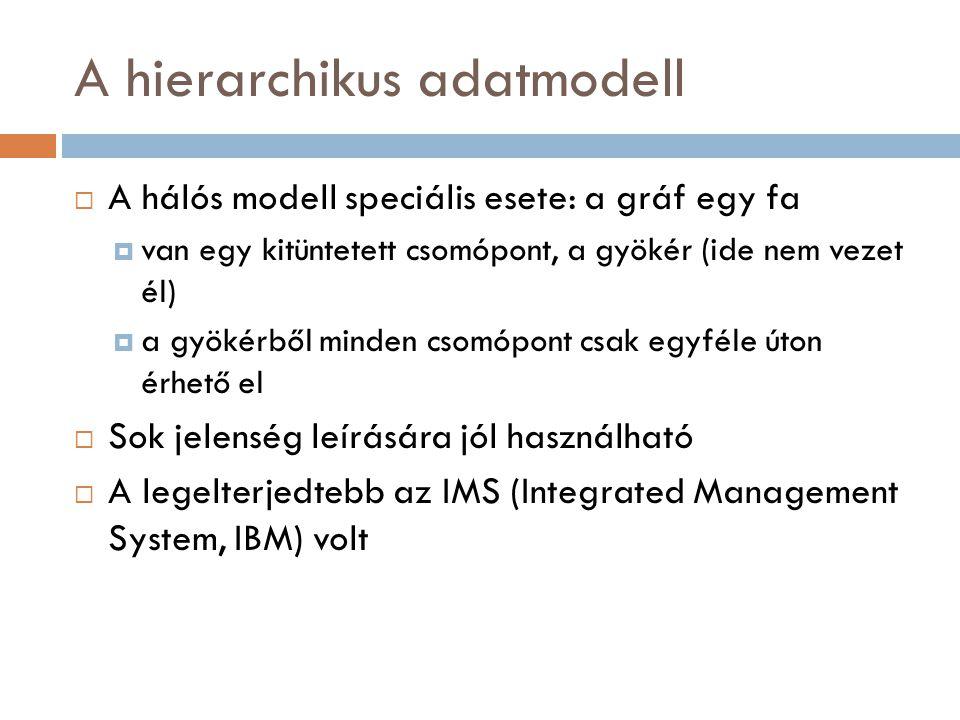 Példa a hierarchikus adatmodellre AUTÓ KAROSSZÉRIAMEGHAJTÁSFUTÓMŰ SEBESSÉGVÁLTÓMOTOR