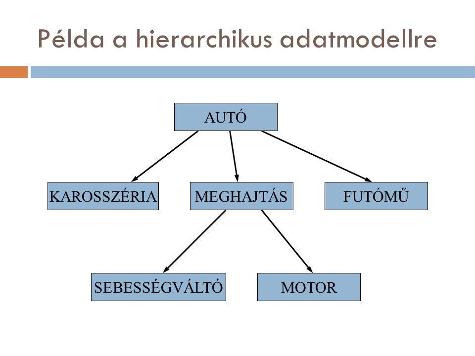 Relációs adatmodell  Az egyedek kapcsolata nem épül bele az adatmodellbe  A hangsúly a tulajdonságok megadásán van  Az egyedet táblázattal adjuk meg  az oszlopok a tulajdonságok  a sorok az egyed előfordulásai  Jelenleg ez a legelterjedtebb adatmodell  Előnye az egyszerűség