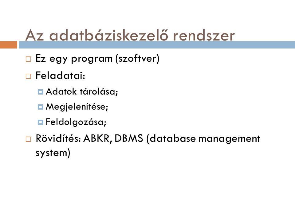 Alapvető adatműveletek  az adatbázis létrehozása  az adatbázis szerkezetének karbantartása  az adatbázis feltöltése adatokkal  az adatbázisban lévő adatok karbantartása  az adatok lekérdezése