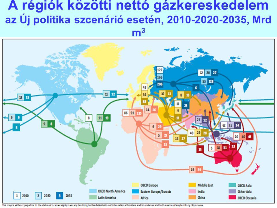 22 Nemzetközi gázárak, USD/Mmbtu 2012 végére a US gázárak leestek az európai árak 20-25-%-ára Japán Németo.