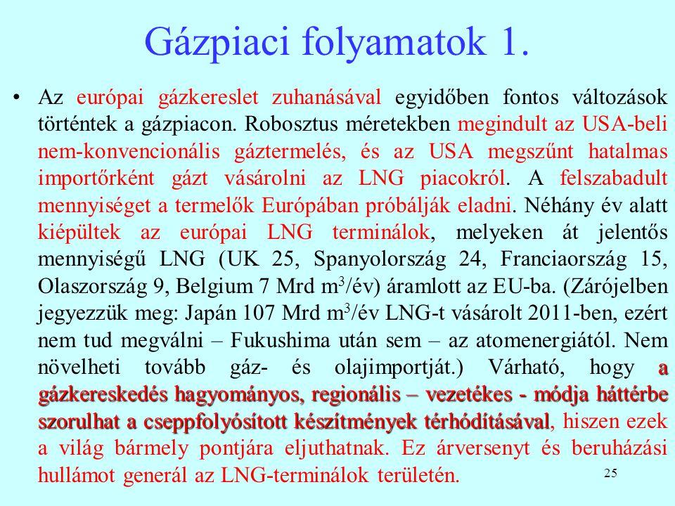 26 Gázpiaci folyamatok 2.Néhány európai országban – pl.