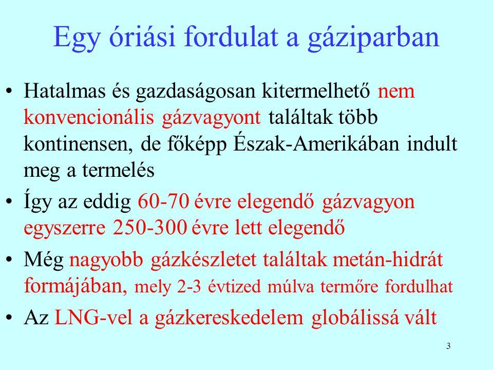 4 Nem konvencionális gázkészletek világszerte, 1000 Mrd m 3 Összes készlet: 922 ezer Mrd m 3 5-ször több a hagyományos készletnél (250 évig elegendő) PalagázSzénbányászati metánMárga gáz Nem konvencionális gáz, Világ készletek, ezer milliárd m3 A nem konvencionális olajkészletek 5-ször nagyobbak a konvencionálisnál Hatalmas gázbőség van.