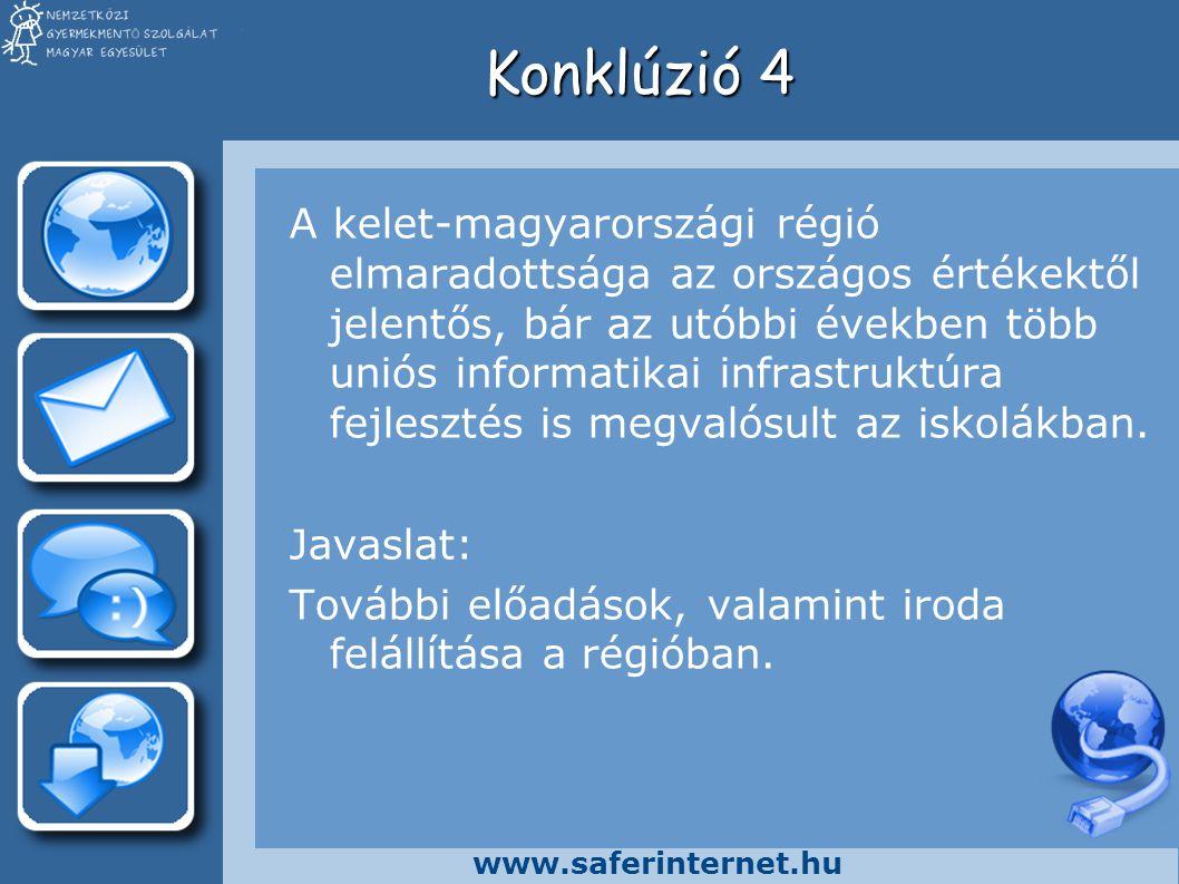 www.saferinternet.hu Köszönöm a figyelmet!
