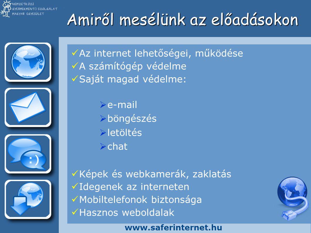 www.saferinternet.hu A kérdések 1.Számítógéped.2.Internet elérésed.