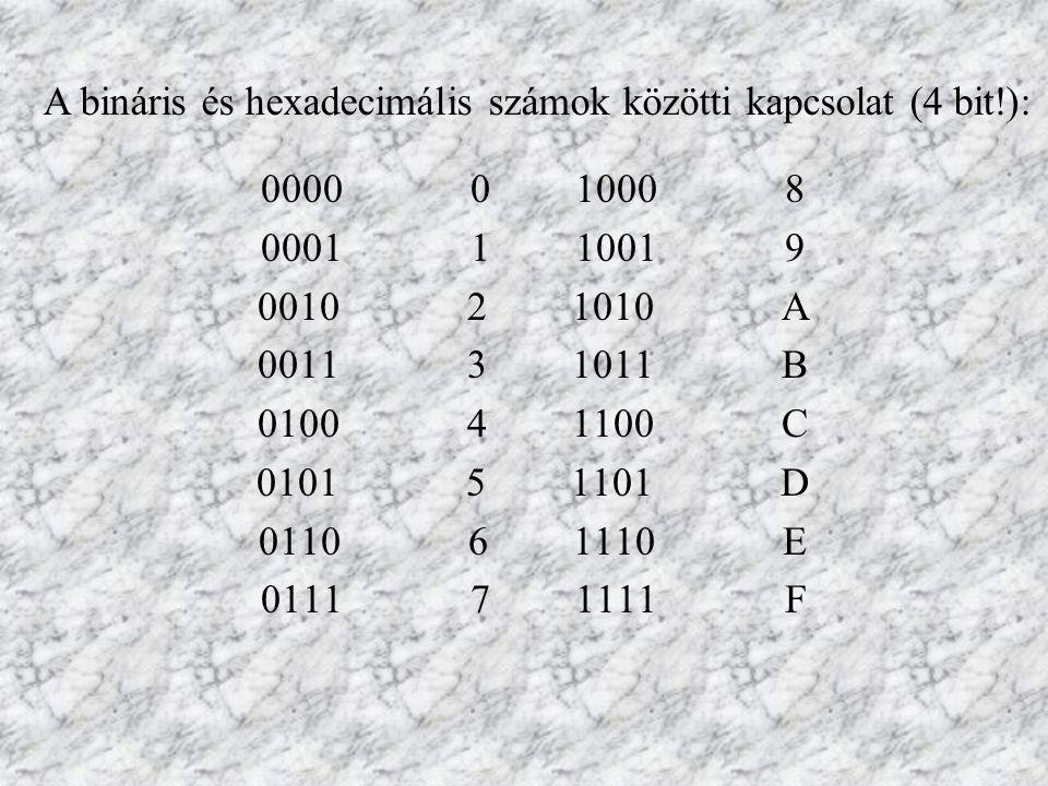 Feladatok: 1.Számoljuk át tízes számrendszerbe az alábbi számokat: 1011.01 2 ; 123.45 16 ; 1A9.DB 16.