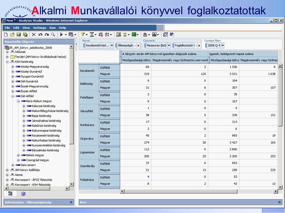 Az adattárházas működés előnyei és hátrányai Előnyök:  Gyorsaság, naprakészebb statisztikák lehetősége  Korlátlan elemzési lehetőség az adatkocka által tartalmazott dimenziókban (de csak aggregált szinten)  Több-dimenziós kereszttáblák és statisztikai kimutatások egyszerű, rugalmas elkészítésének lehetősége  Paraméterezhető riportok előállításának lehetősége külső felhasználók számára (is) Hátrányok:  Az átváltás tranzakciós költségei: jelentős tesztelési terhek, munkatársak betanítása, kezdeti fennakadások  Külső vállalkozókkal történő kapcsolattartás (a közös munka) jelentős pluszterhei humán-erőforrás oldalon  Különösen nagy méretű (pl.