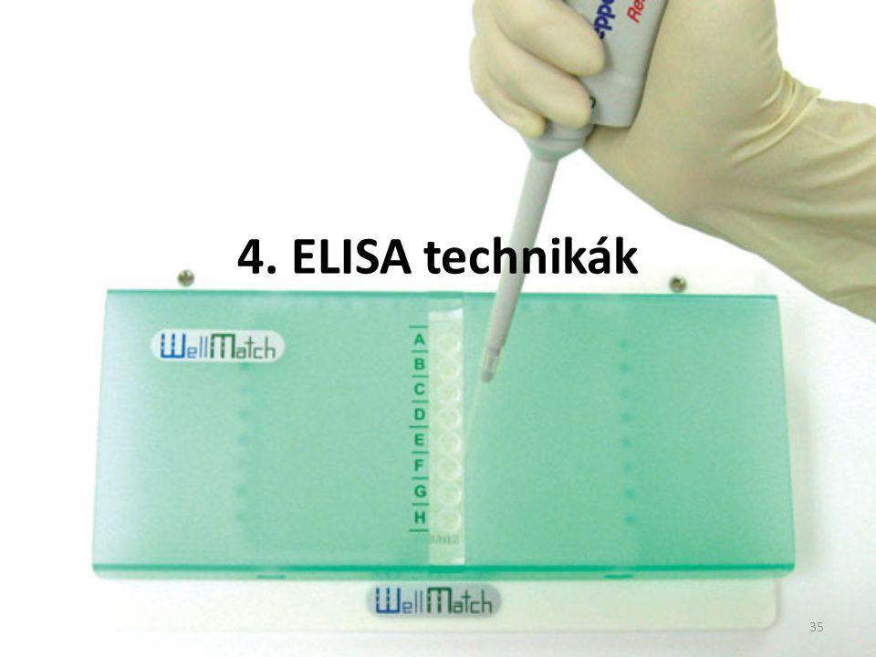 ELISA módszerek (Enzym-linked-immuno-sorbent-assay) 36