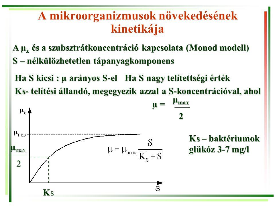 A mikroorganizmusok növekedésének kinetikája µ x - Specifikus növekedési sebesség µ s - Specifikus szubsztrát-felhasználási sebesség µ p - Specifikus termékképződési sebesség Y – hozamkonstans ( a keletkező baktériumtömeg/a felhasznált tápanyag) A növekedés és a tápanyag- felhasználás között egyszerű összefüggés