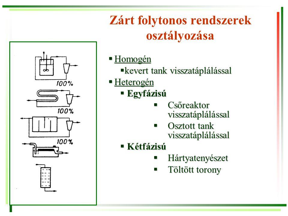 Biotechnológiai termékek TermékFelhasználásTermelő mikróba (forrás) Gyümölcssavak pl.