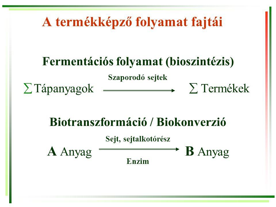 A fermentációs technológiák főbb termékcsoportjai (klasszikus)  Alkoholok (etanol, butanol, glicerin, alkoholos oldatok – sör…)  Szerves savak (Ecetsav, citromsav, glukonsav, tejsav…)  Aminosavak (Glu, Lys, Arg, Try, …)  Enzimek (Amilázok, katalázok, …)  Vitaminok (B x, b-karotin)  Antibiotikumok (penicillinek)  Szteroidok (fogamzásgátló intermedierek)  Poliszacharidok