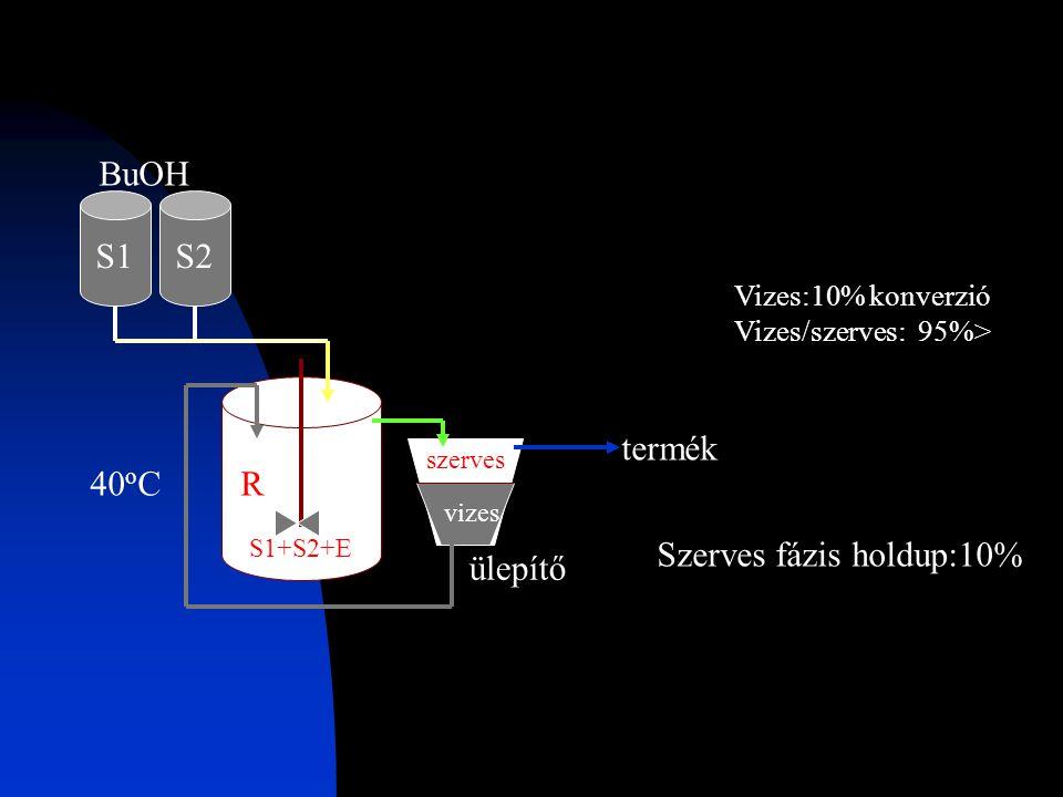 http://www.mozaweb.hu/Tankonyv-Biologia-Biologia_11_A_sejt_es_az_ember_biologiaja-Az_izleles_es_a_szaglas-MS-2642-264-12