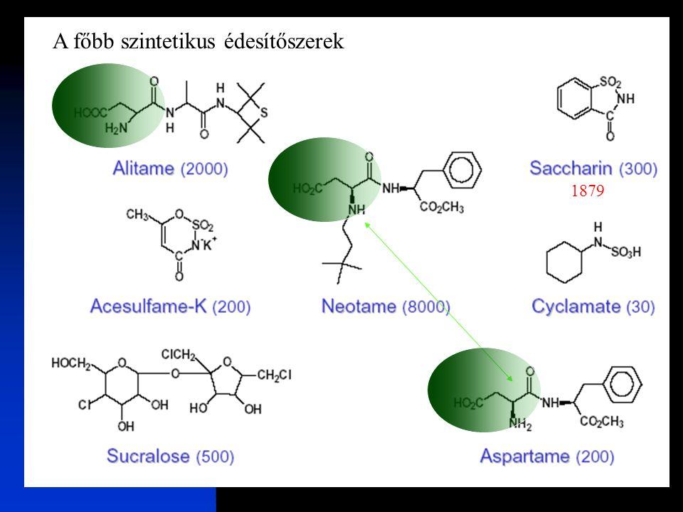 peptidszintézis BIM SB 2001 alkalmazás DE.rDNS technológia .
