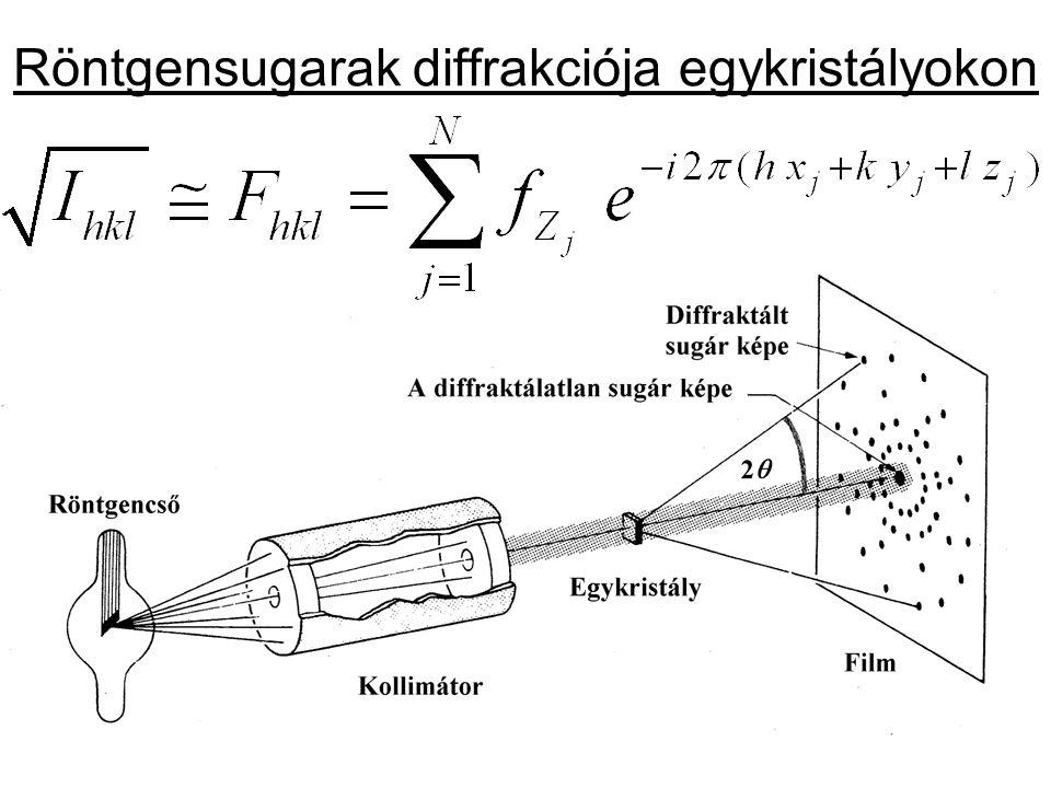 Egykristályokon,  állandó, ismert hullámhosszúságú monokromatikus sugárzással –Adott kristályra jellemző szubmikroszkópikus rácssíktávolságok d i meghatározhatók az egyes  i,n -k mérésén keresztül: Az összes lehetséges eltérülési irányt, ill.