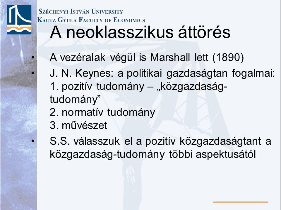 A neoklasszikus áttörés Indukció vagy dedukció.