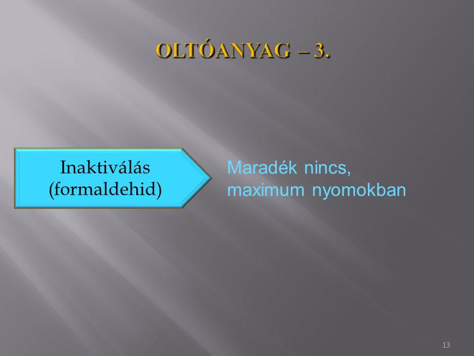 14 Tisztítás Biológiai (Fluval AB, Fluval P) ultracentrifugálás Ovoalbumin < 0,2 µg/dosis Ovoalbumin  1 µg/dosis