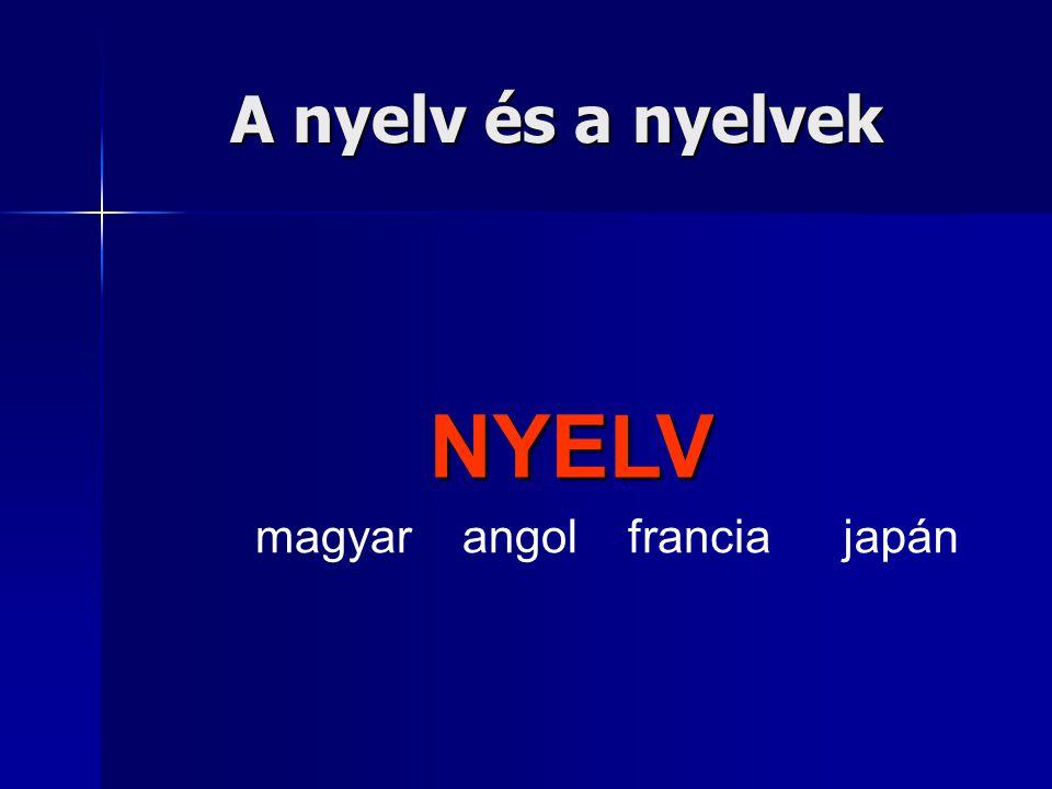 A nyelv és kapcsolódásai NYELV beszéd lexikongrammatika írás
