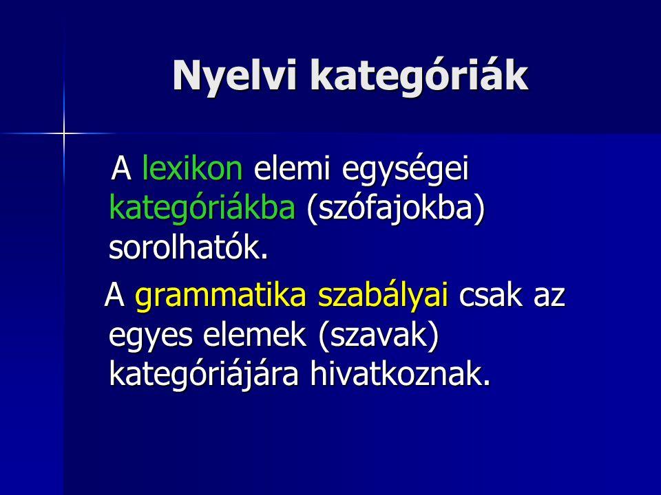A nyelv közege vizuáli s hangzó írott nyelvjelnyelv beszélt nyelv statikus dinamikus