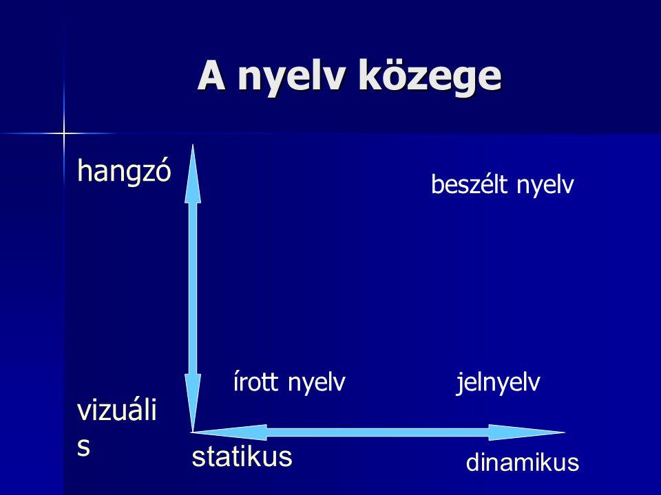 Nyelvtechnológia A nyelvtechnológia az információfeldolgozásnak a természetes nyelvek kezelésére szakosodott területe A nyelvtechnológia az információfeldolgozásnak a természetes nyelvek kezelésére szakosodott területe